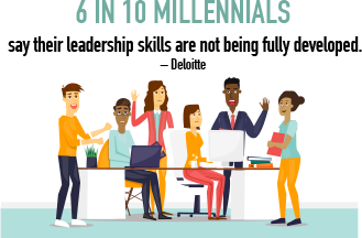 millennials want leadership skills to be developed