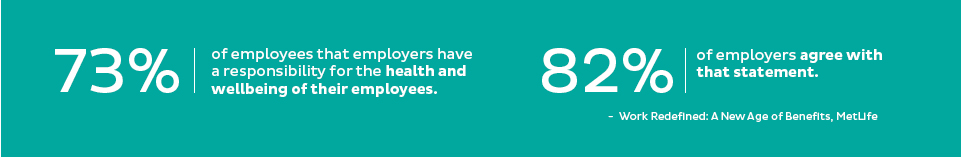 employers care about employee wellbeing